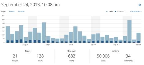 Screen Shot 2013-09-24 at 10.16.01 PM